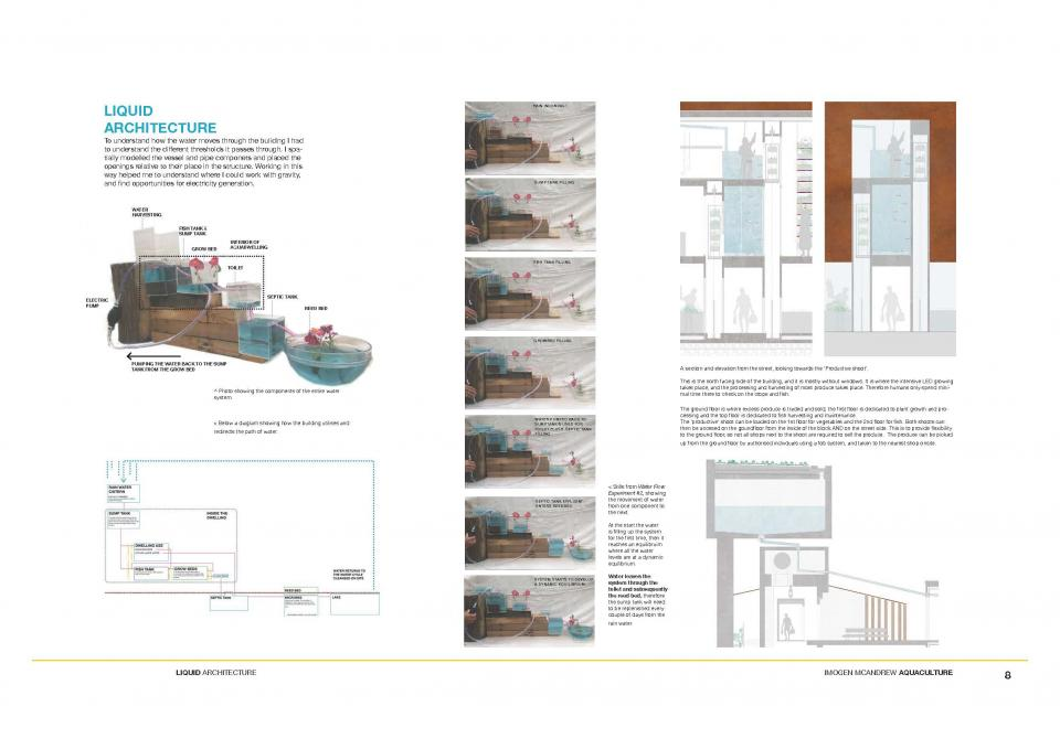 Imogen Mcandrew_Architecture - BA_MA_2020_AquaCulture - Synthesising Humans, plants and fish into one culture. _1_Page_08.jpg