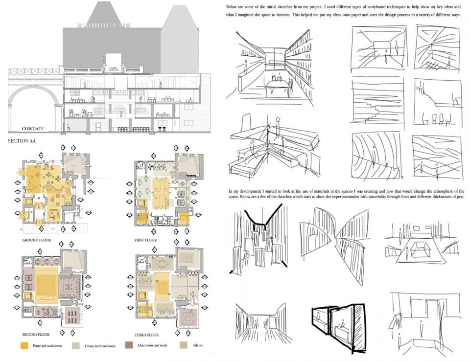 Lily Monkman_Interior Design - BA (Hons)_2020_A Gym For The Mind_6.jpg