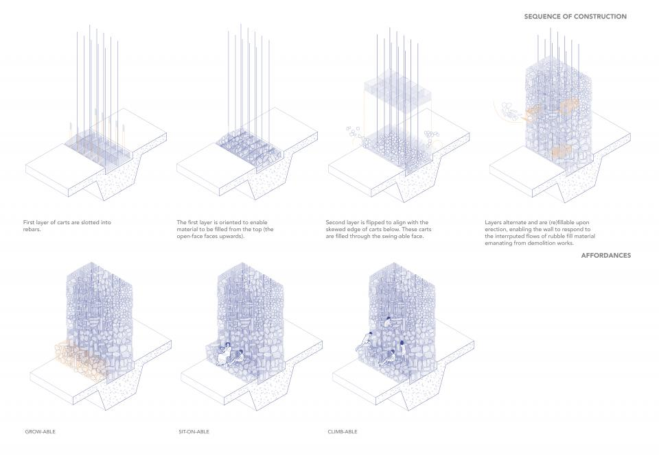 Sonakshi Pandit _Architecture - BA_MA_2020_Urban Ca[r]talyser_ A Reconsideration of Value Regimes through Architecture_7.jpg